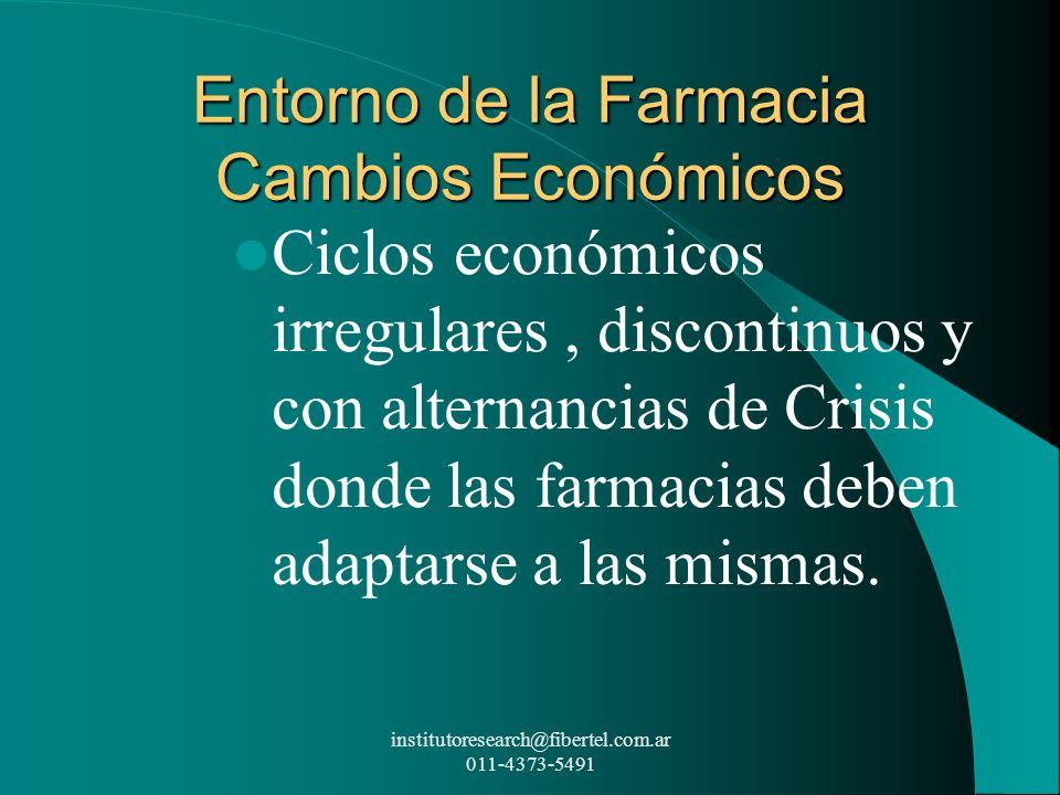 Entorno de la Farmacia Cambios Económicos Ciclos económicos irregulares, discontinuos y con alternancias de Crisis donde las farmacias deben adaptarse