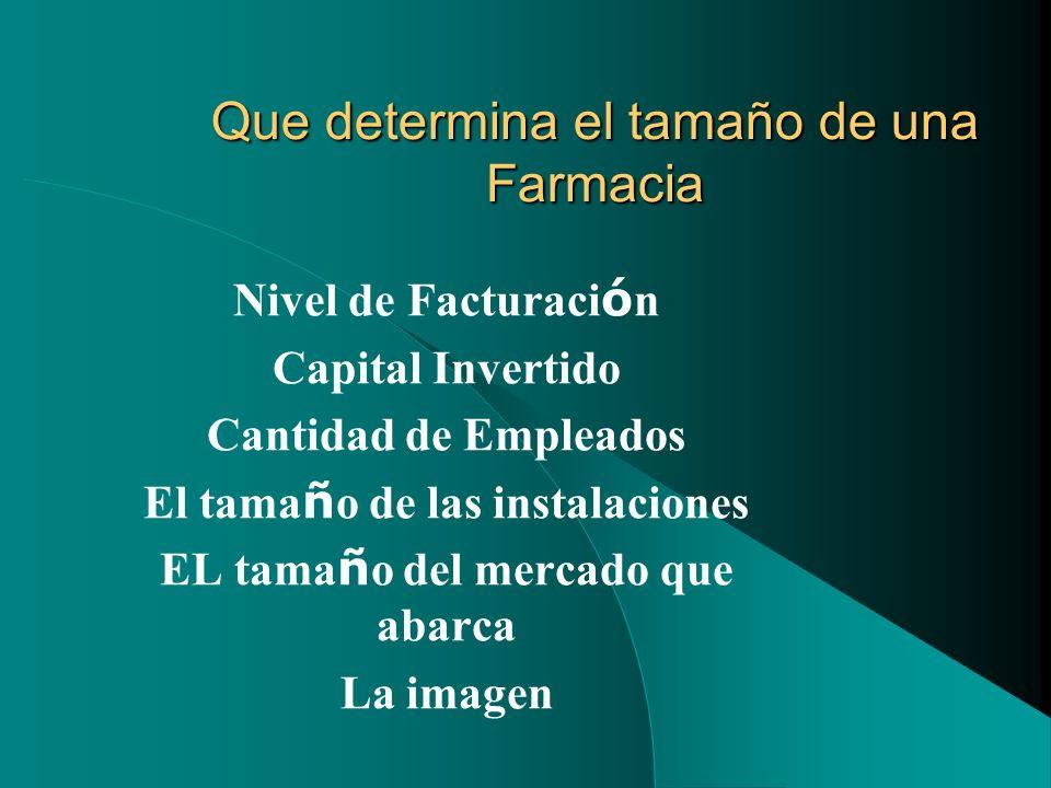 Que determina el tamaño de una Farmacia Nivel de Facturaci ó n Capital Invertido Cantidad de Empleados El tama ñ o de las instalaciones EL tama ñ o de