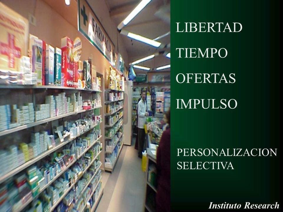 LIBERTAD TIEMPO OFERTAS IMPULSO PERSONALIZACION SELECTIVA Instituto Research