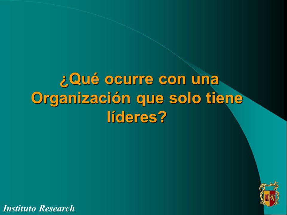 ¿Qué ocurre con una Organización que solo tiene líderes? ¿Qué ocurre con una Organización que solo tiene líderes? Instituto Research