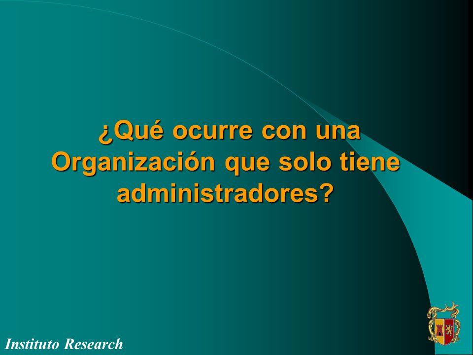¿Qué ocurre con una Organización que solo tiene administradores? ¿Qué ocurre con una Organización que solo tiene administradores? Instituto Research