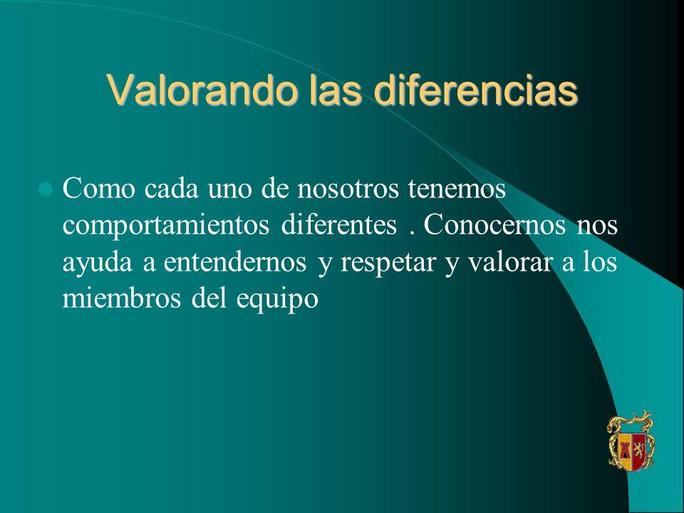 Valorando las diferencias Como cada uno de nosotros tenemos comportamientos diferentes. Conocernos nos ayuda a entendernos y respetar y valorar a los