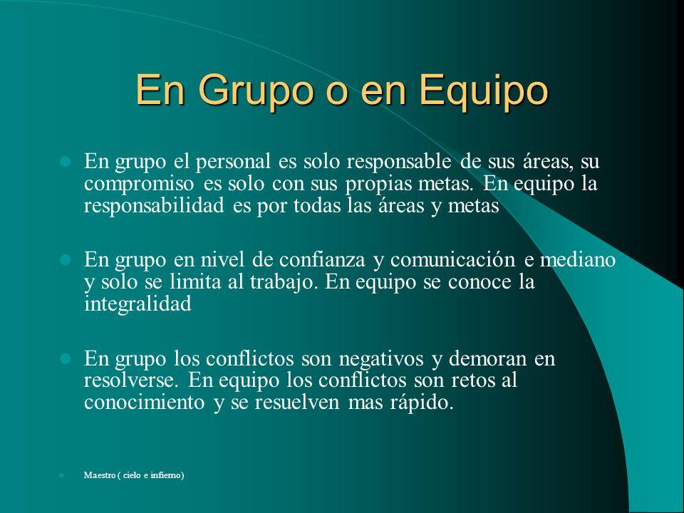 En Grupo o en Equipo En grupo el personal es solo responsable de sus áreas, su compromiso es solo con sus propias metas. En equipo la responsabilidad