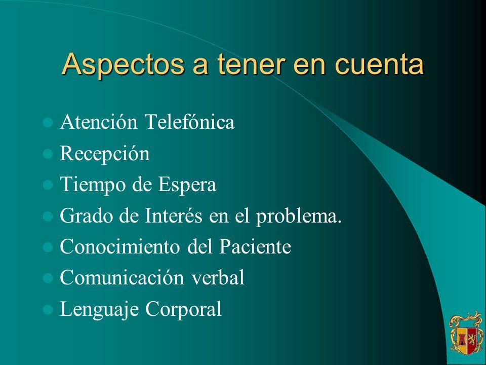 Aspectos a tener en cuenta Atención Telefónica Recepción Tiempo de Espera Grado de Interés en el problema. Conocimiento del Paciente Comunicación verb