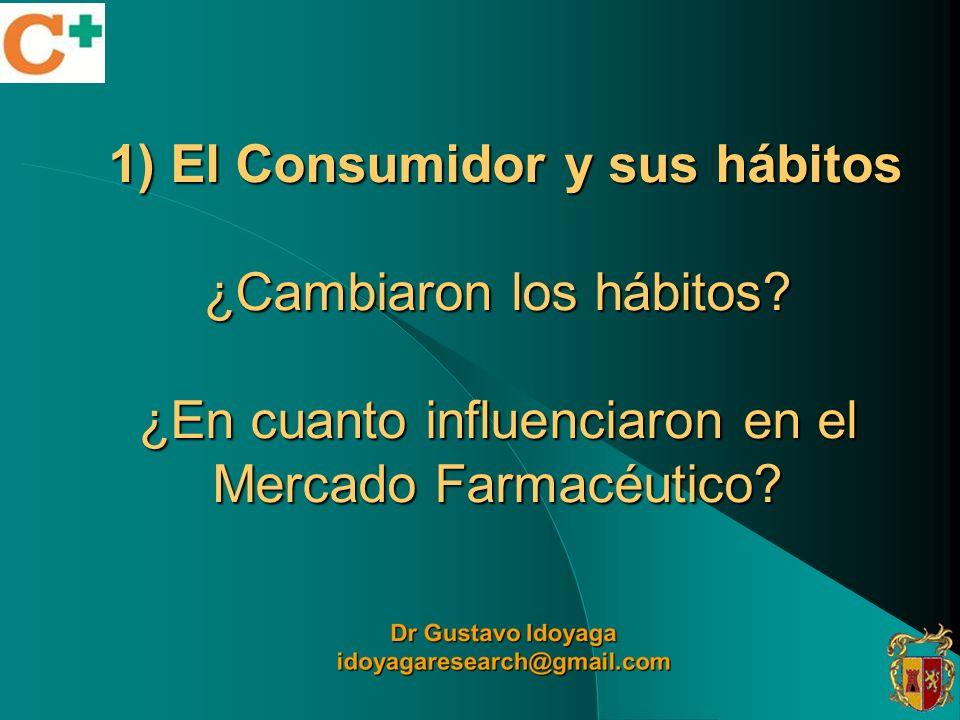 1) El Consumidor y sus hábitos ¿Cambiaron los hábitos? ¿En cuanto influenciaron en el Mercado Farmacéutico? 1) El Consumidor y sus hábitos ¿Cambiaron