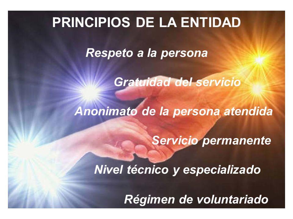 PRINCIPIOS DE LA ENTIDAD Respeto a la persona Gratuidad del servicio Anonimato de la persona atendida Servicio permanente Nivel técnico y especializad
