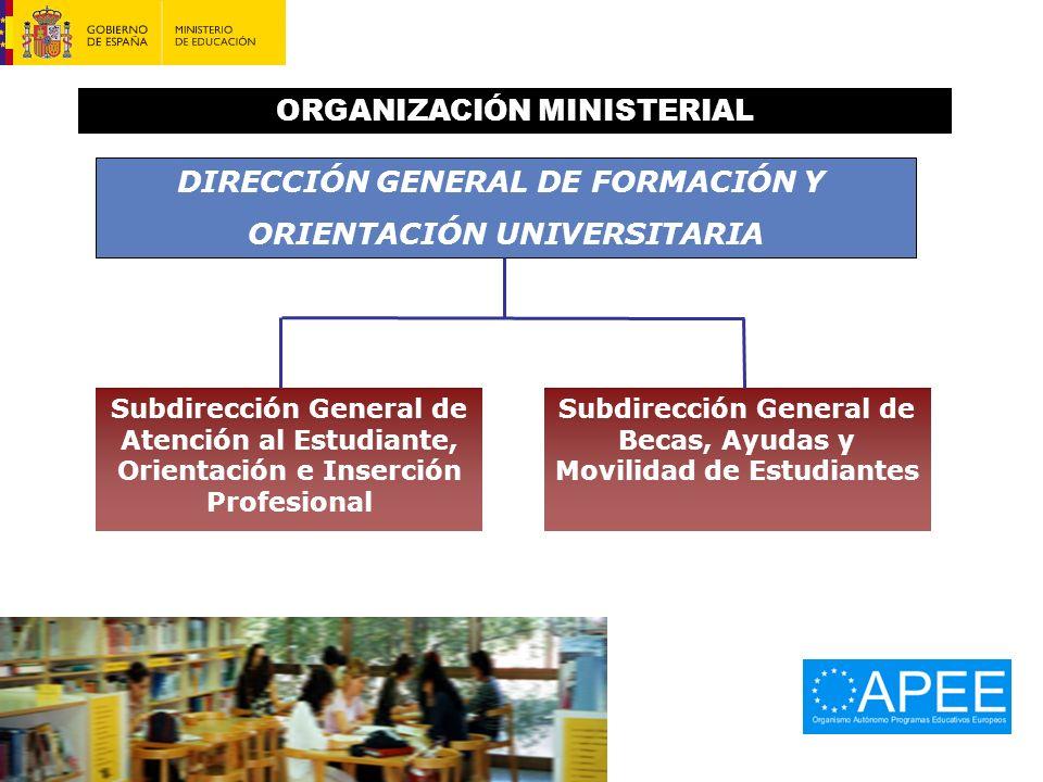 ORGANIZACIÓN MINISTERIAL DIRECCIÓN GENERAL DE FORMACIÓN Y ORIENTACIÓN UNIVERSITARIA Subdirección General de Becas, Ayudas y Movilidad de Estudiantes S