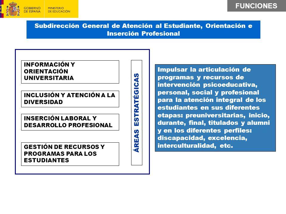 Subdirección General de Atención al Estudiante, Orientación e Inserción Profesional Acciones de información, orientación y formación - Teléfono, - Web - Correo electrónico FUNCIONES ÁREA DE INFORMACIÓN Y ORIENTACIÓN UNIVERSITARIA