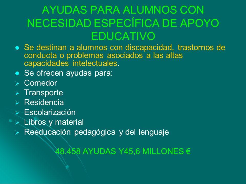 AYUDAS PARA ALUMNOS CON NECESIDAD ESPECÍFICA DE APOYO EDUCATIVO Se destinan a alumnos con discapacidad, trastornos de conducta o problemas asociados a