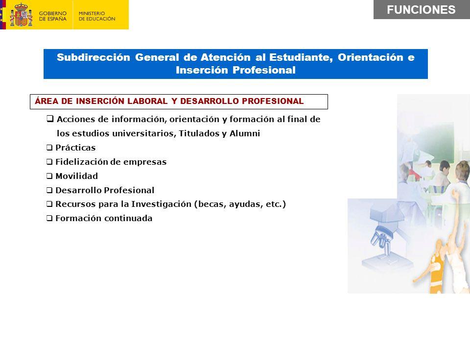 Subdirección General de Atención al Estudiante, Orientación e Inserción Profesional Acciones de información, orientación y formación al final de los e