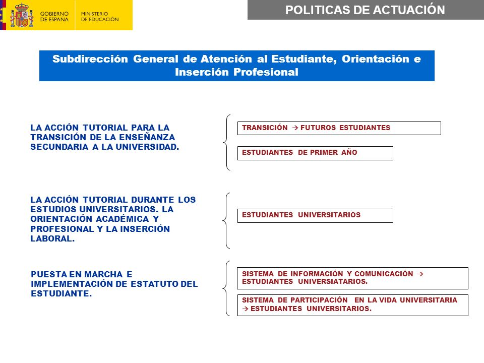 Subdirección General de Atención al Estudiante, Orientación e Inserción Profesional LA ACCIÓN TUTORIAL PARA LA TRANSICIÓN DE LA ENSEÑANZA SECUNDARIA A