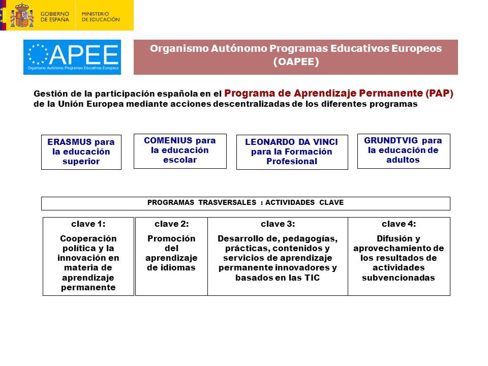 Organismo Autónomo Programas Educativos Europeos (OAPEE) Gestión de la participación española en el Programa de Aprendizaje Permanente (PAP) de la Uni