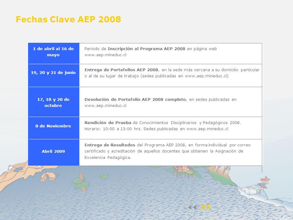 Fechas Clave AEP 2008 Entrega de Resultados del Programa AEP 2008, en forma individual por correo certificado y acreditación de aquellos docentes que obtienen la Asignación de Excelencia Pedagógica.