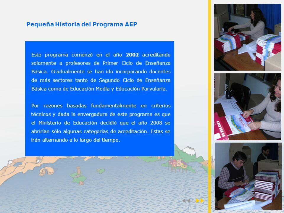 Relación entre el Programa AEP y el Sistema de Evaluación Docente El Programa evalúa basándose en 4 instancias: Un Portafolio de evidencias escritas y la filmación de una clase.