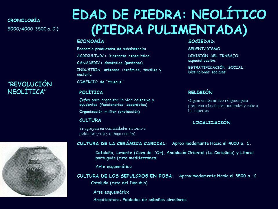 Mª Vvictoria Landa EDAD DE PIEDRA: NEOLÍTICO (PIEDRA PULIMENTADA) CRONOLOGÍA 5000/4000-3500 a. C.): ECONOMÍA : Economía productora de subsistencia: AG