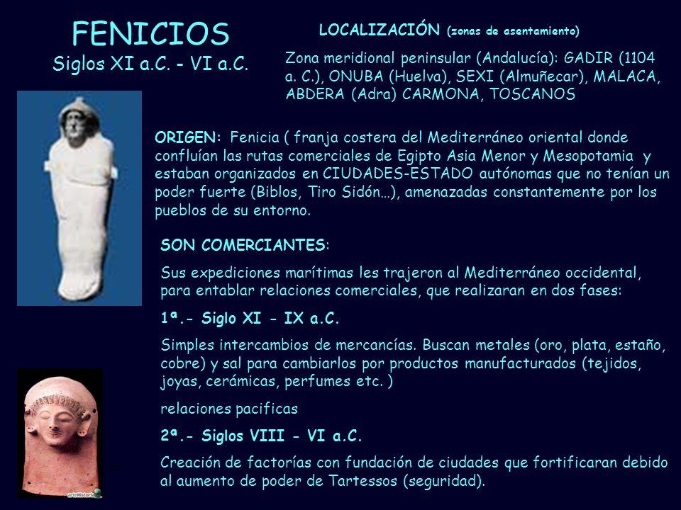 Mª Vvictoria Landa FENICIOS Siglos XI a.C. - VI a.C. ORIGEN: Fenicia ( franja costera del Mediterráneo oriental donde confluían las rutas comerciales
