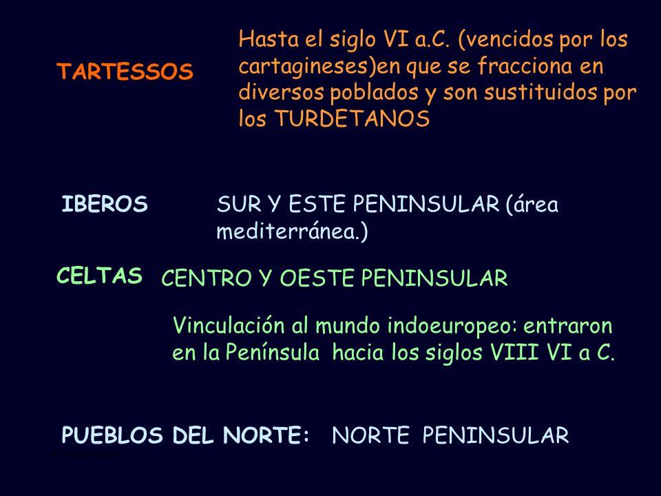 Mª Vvictoria Landa TARTESSOS IBEROS CELTAS PUEBLOS DEL NORTE: Hasta el siglo VI a.C. (vencidos por los cartagineses)en que se fracciona en diversos po