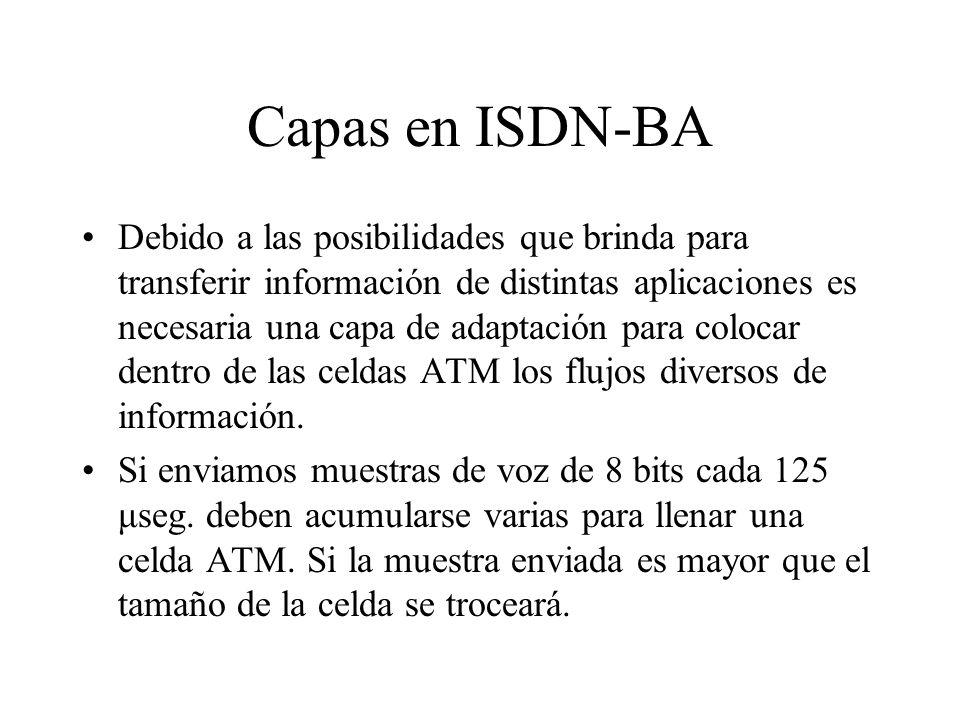 Capas en ISDN-BA Debido a las posibilidades que brinda para transferir información de distintas aplicaciones es necesaria una capa de adaptación para