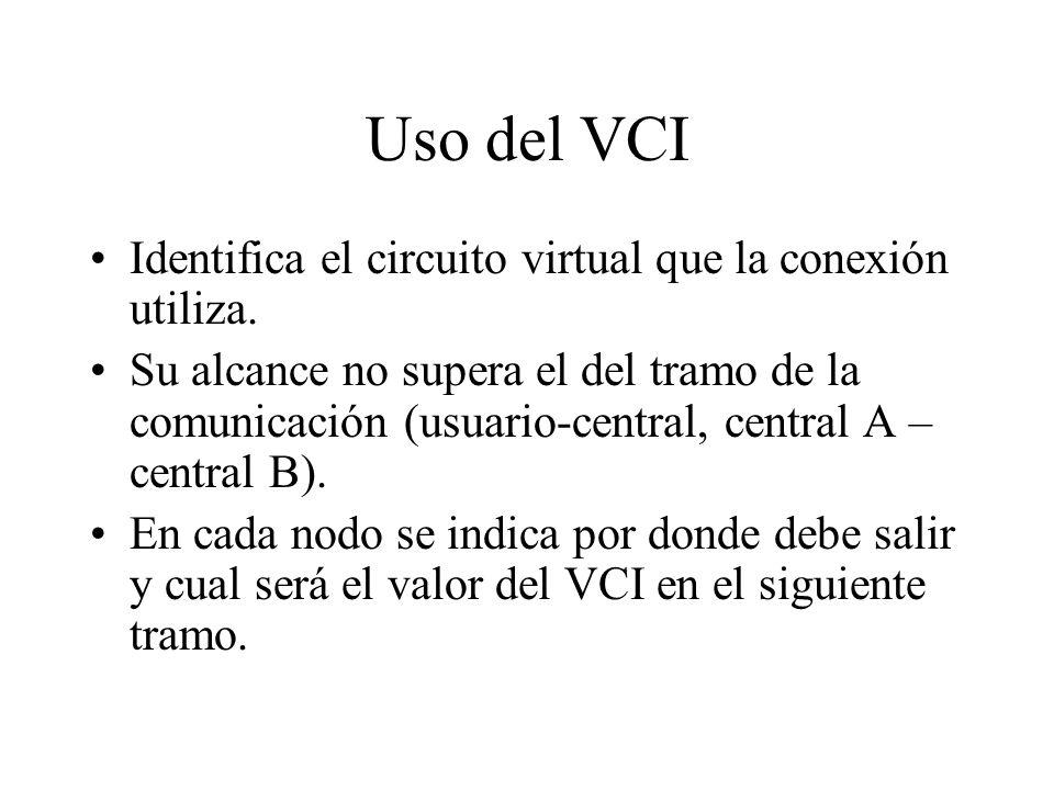 Uso del VCI Identifica el circuito virtual que la conexión utiliza. Su alcance no supera el del tramo de la comunicación (usuario-central, central A –