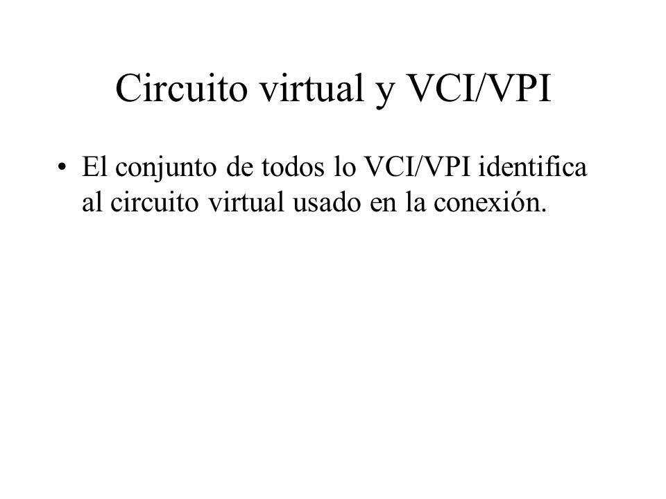 Circuito virtual y VCI/VPI El conjunto de todos lo VCI/VPI identifica al circuito virtual usado en la conexión.