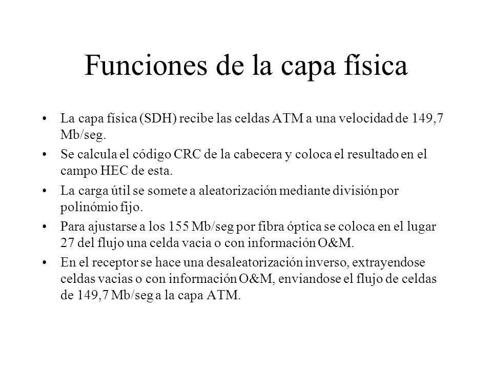 Funciones de la capa física La capa física (SDH) recibe las celdas ATM a una velocidad de 149,7 Mb/seg. Se calcula el código CRC de la cabecera y colo