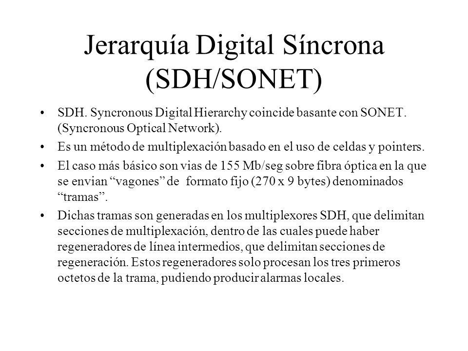 Jerarquía Digital Síncrona (SDH/SONET) SDH. Syncronous Digital Hierarchy coincide basante con SONET. (Syncronous Optical Network). Es un método de mul