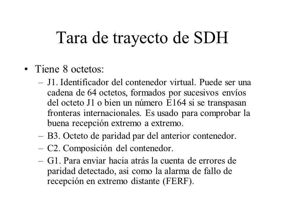 Tara de trayecto de SDH Tiene 8 octetos: –J1. Identificador del contenedor virtual. Puede ser una cadena de 64 octetos, formados por sucesivos envíos