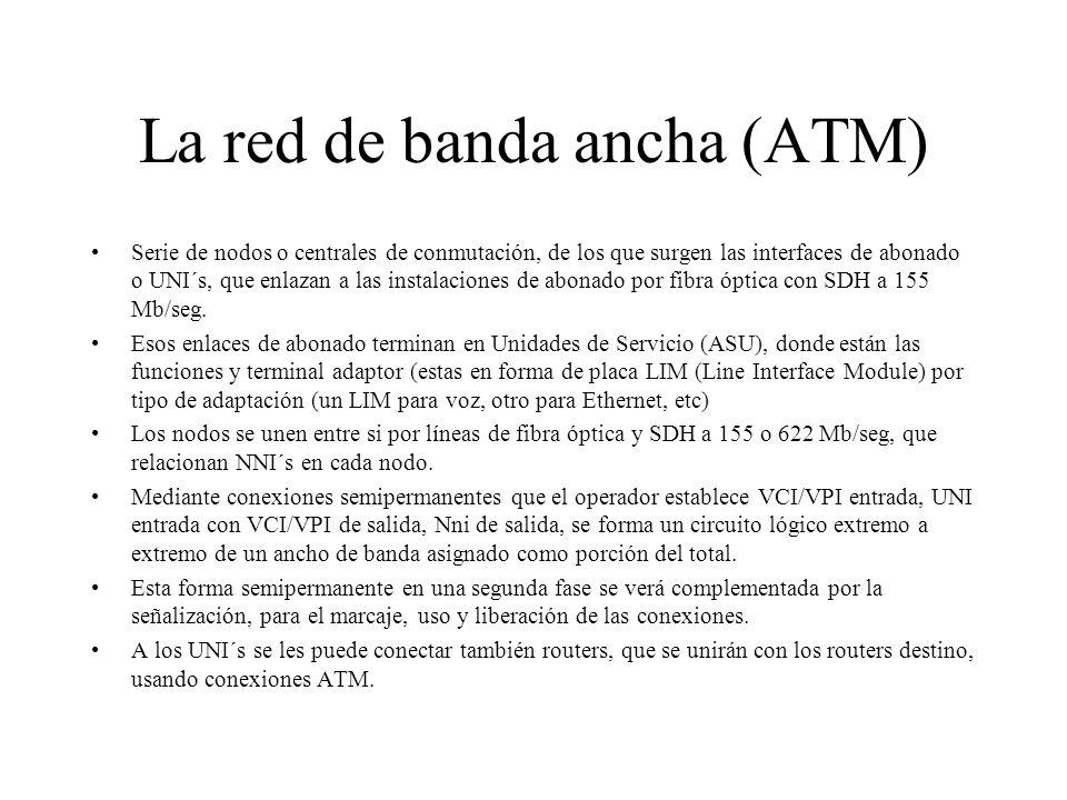 La red de banda ancha (ATM) Serie de nodos o centrales de conmutación, de los que surgen las interfaces de abonado o UNI´s, que enlazan a las instalac