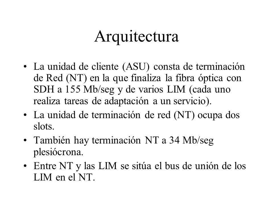 Arquitectura La unidad de cliente (ASU) consta de terminación de Red (NT) en la que finaliza la fibra óptica con SDH a 155 Mb/seg y de varios LIM (cad