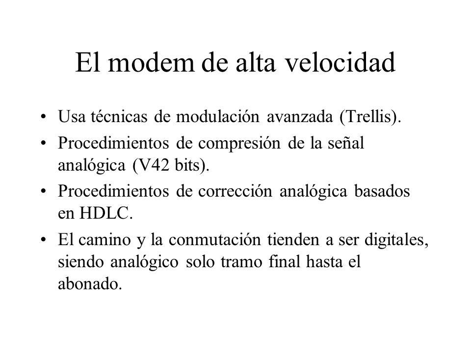 El modem de alta velocidad Usa técnicas de modulación avanzada (Trellis). Procedimientos de compresión de la señal analógica (V42 bits). Procedimiento