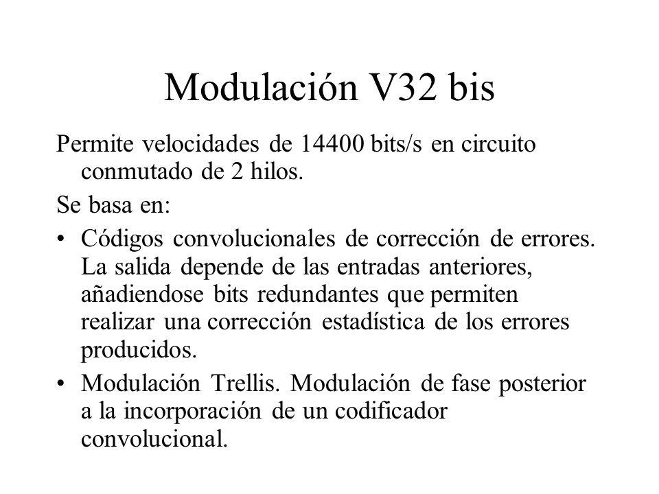 Modulación V32 bis Permite velocidades de 14400 bits/s en circuito conmutado de 2 hilos. Se basa en: Códigos convolucionales de corrección de errores.
