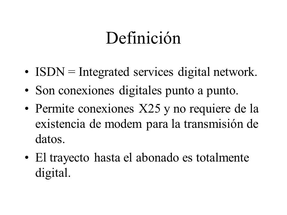 Definición ISDN = Integrated services digital network. Son conexiones digitales punto a punto. Permite conexiones X25 y no requiere de la existencia d