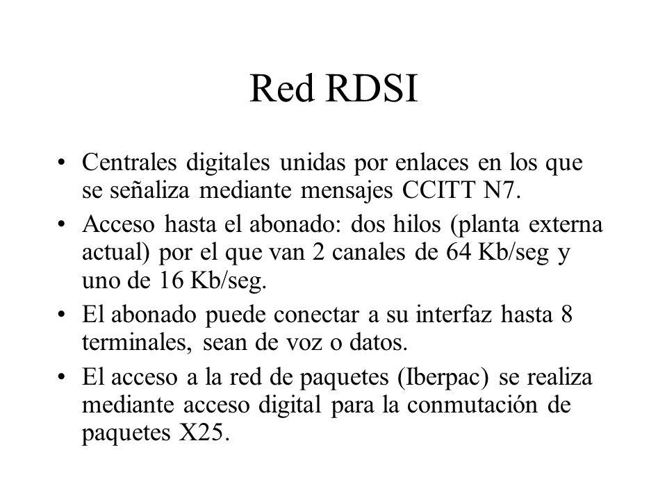 Red RDSI Centrales digitales unidas por enlaces en los que se señaliza mediante mensajes CCITT N7. Acceso hasta el abonado: dos hilos (planta externa