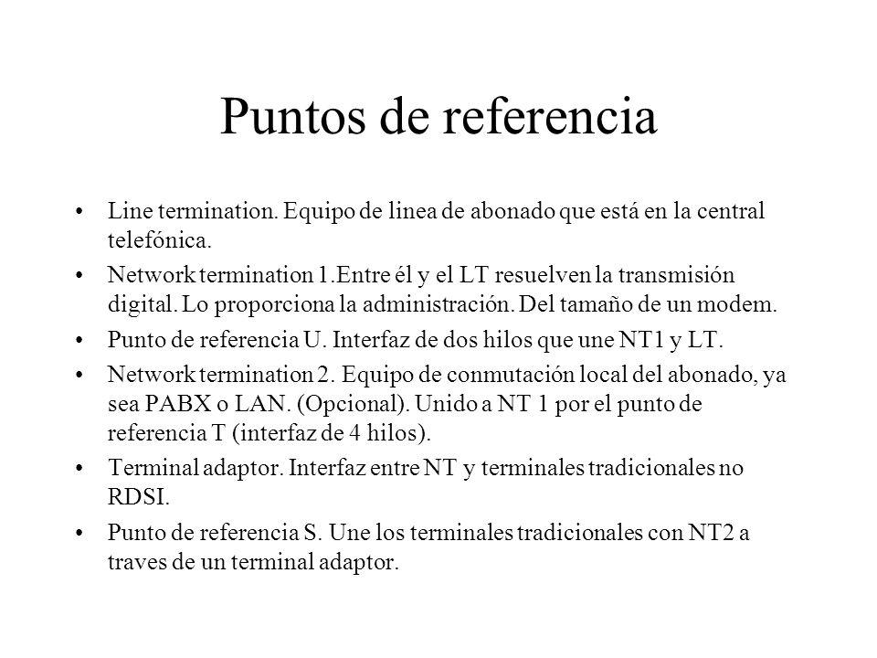 Puntos de referencia Line termination. Equipo de linea de abonado que está en la central telefónica. Network termination 1.Entre él y el LT resuelven