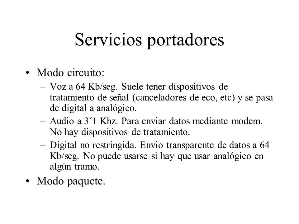 Servicios portadores Modo circuito: –Voz a 64 Kb/seg. Suele tener dispositivos de tratamiento de señal (canceladores de eco, etc) y se pasa de digital