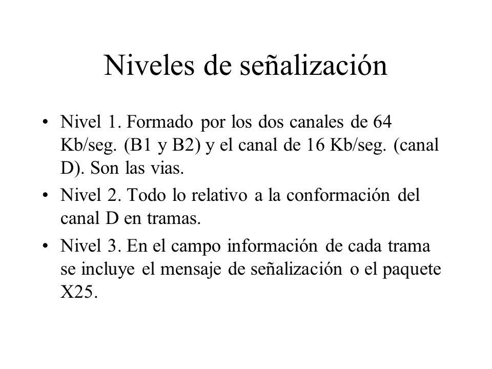 Niveles de señalización Nivel 1. Formado por los dos canales de 64 Kb/seg. (B1 y B2) y el canal de 16 Kb/seg. (canal D). Son las vias. Nivel 2. Todo l