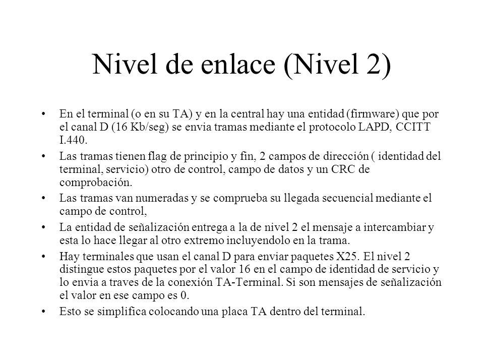 Nivel de enlace (Nivel 2) En el terminal (o en su TA) y en la central hay una entidad (firmware) que por el canal D (16 Kb/seg) se envia tramas median