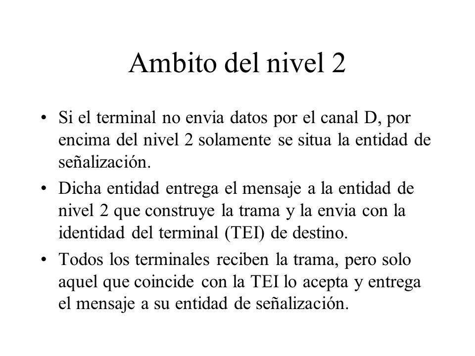 Ambito del nivel 2 Si el terminal no envia datos por el canal D, por encima del nivel 2 solamente se situa la entidad de señalización. Dicha entidad e