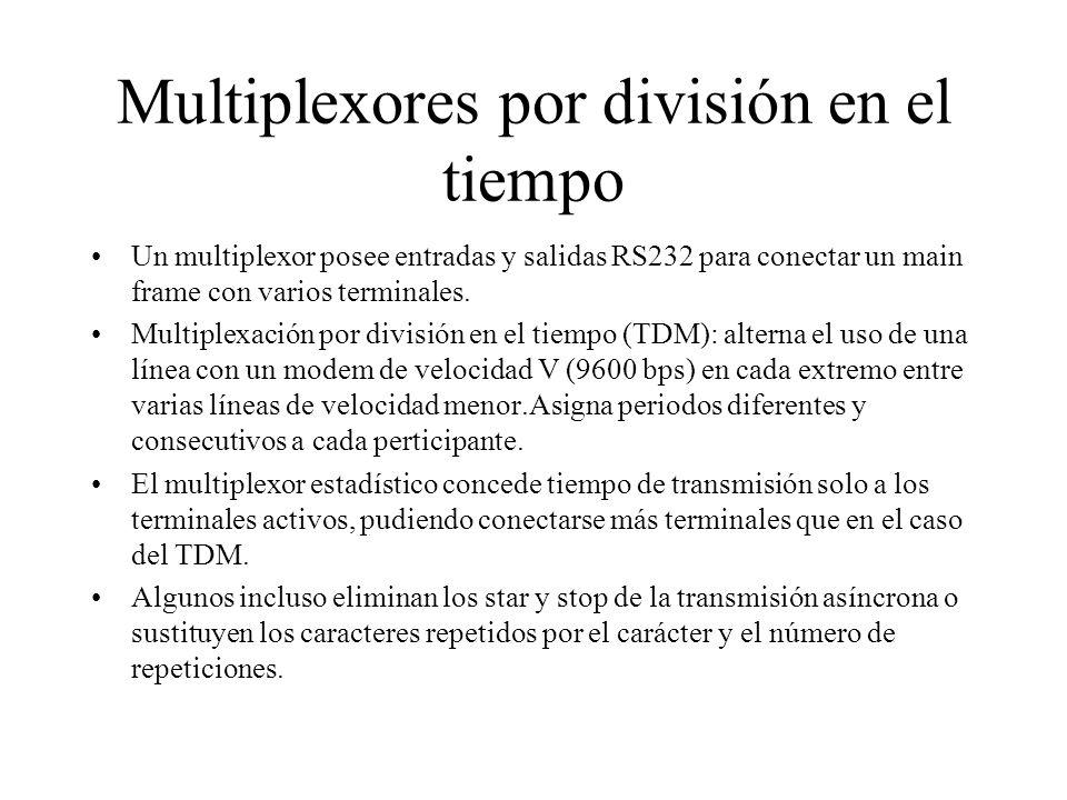 Multiplexores por división en el tiempo Un multiplexor posee entradas y salidas RS232 para conectar un main frame con varios terminales. Multiplexació