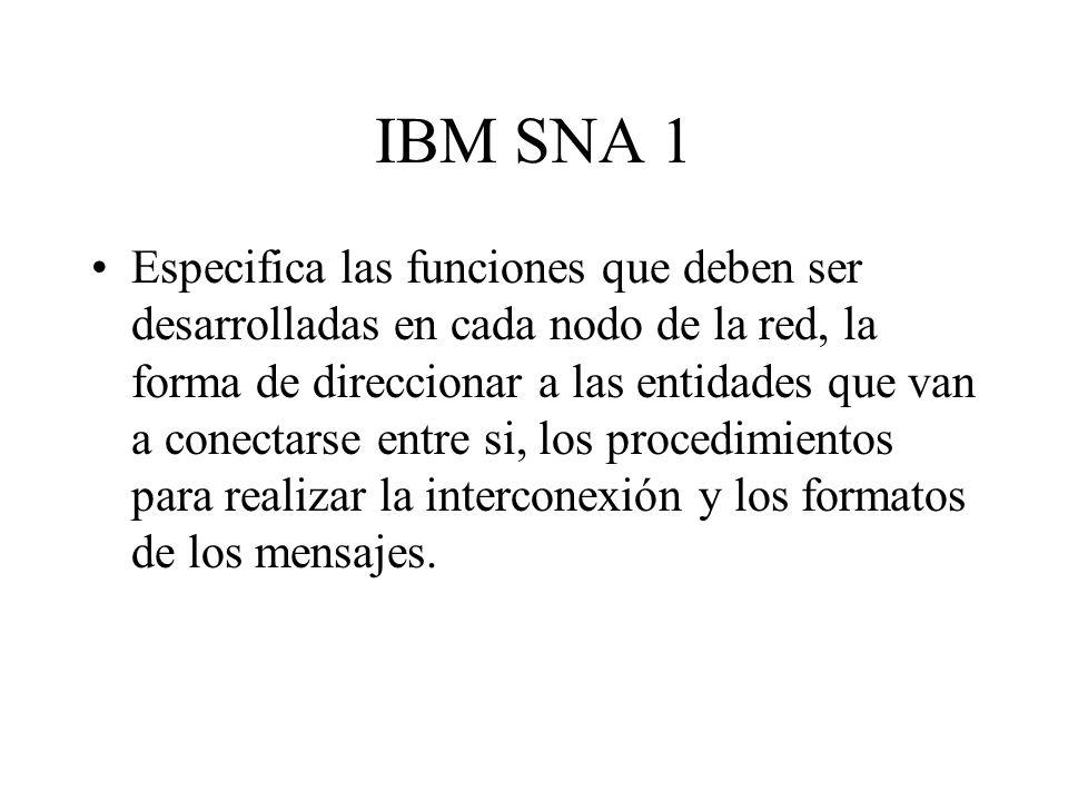 IBM SNA 1 Especifica las funciones que deben ser desarrolladas en cada nodo de la red, la forma de direccionar a las entidades que van a conectarse en