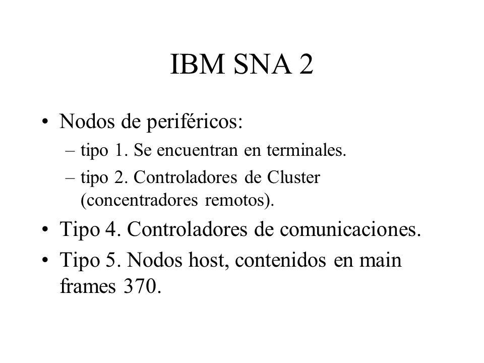 IBM SNA 2 Nodos de periféricos: –tipo 1. Se encuentran en terminales. –tipo 2. Controladores de Cluster (concentradores remotos). Tipo 4. Controladore
