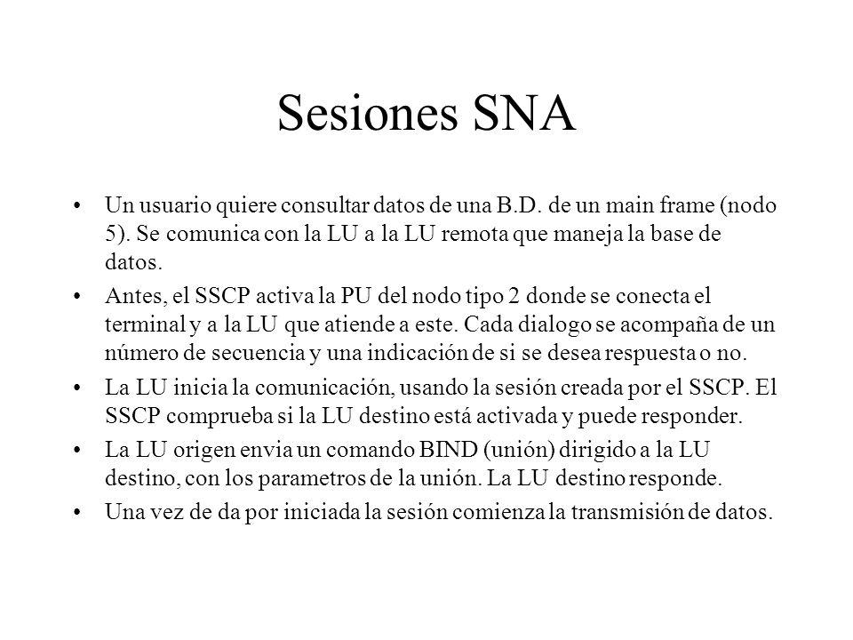 Sesiones SNA Un usuario quiere consultar datos de una B.D. de un main frame (nodo 5). Se comunica con la LU a la LU remota que maneja la base de datos