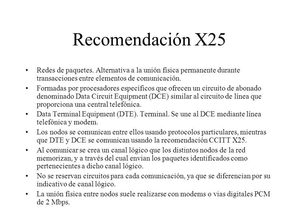 Recomendación X25 Redes de paquetes. Alternativa a la unión física permanente durante transacciones entre elementos de comunicación. Formadas por proc
