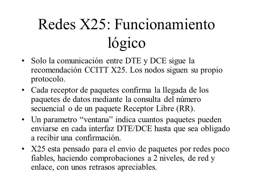 Redes X25: Funcionamiento lógico Solo la comunicación entre DTE y DCE sigue la recomendación CCITT X25. Los nodos siguen su propio protocolo. Cada rec