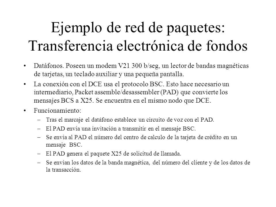 Ejemplo de red de paquetes: Transferencia electrónica de fondos Datáfonos. Poseen un modem V21 300 b/seg, un lector de bandas magnéticas de tarjetas,
