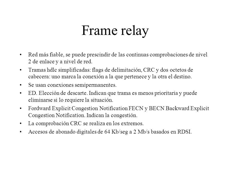 Frame relay Red más fiable, se puede prescindir de las continuas comprobaciones de nivel 2 de enlace y a nivel de red. Tramas hdlc simplificadas: flag