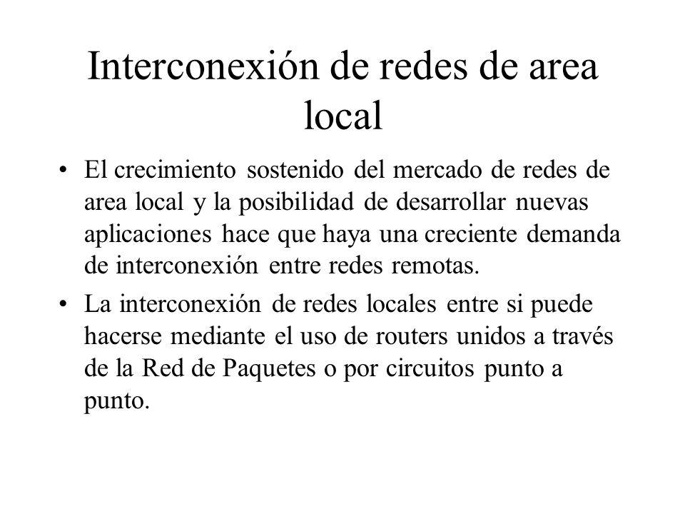 Interconexión de redes de area local El crecimiento sostenido del mercado de redes de area local y la posibilidad de desarrollar nuevas aplicaciones h