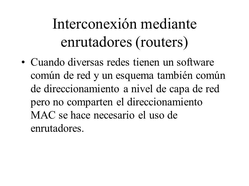 Interconexión mediante enrutadores (routers) Cuando diversas redes tienen un software común de red y un esquema también común de direccionamiento a ni