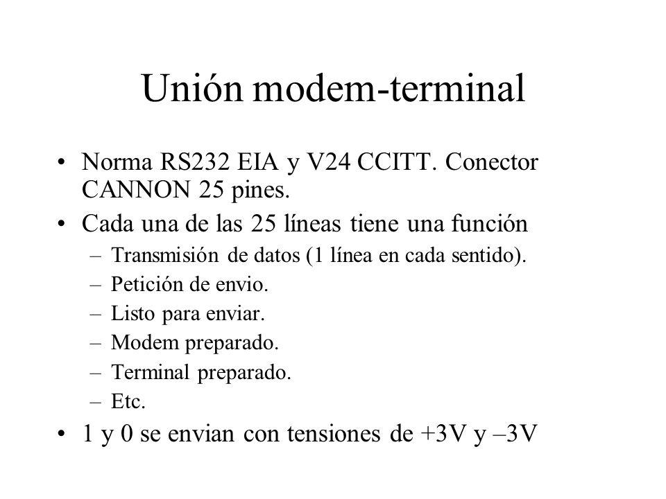 Unión modem-terminal Norma RS232 EIA y V24 CCITT. Conector CANNON 25 pines. Cada una de las 25 líneas tiene una función –Transmisión de datos (1 línea