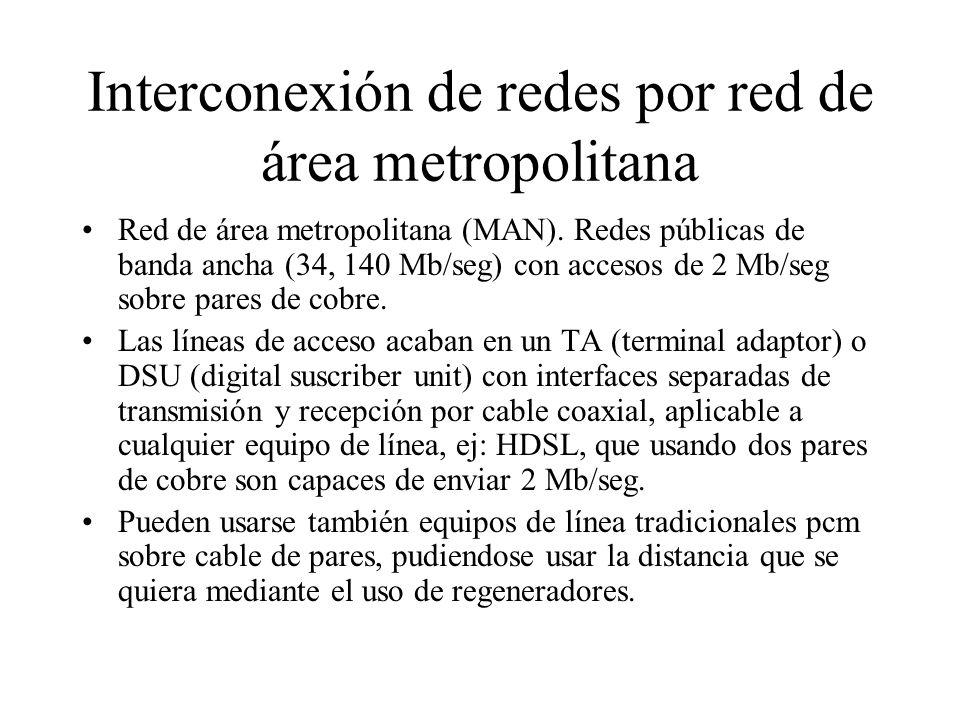Interconexión de redes por red de área metropolitana Red de área metropolitana (MAN). Redes públicas de banda ancha (34, 140 Mb/seg) con accesos de 2